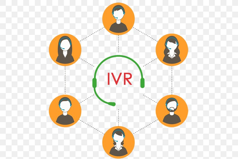 Benefits of IVR